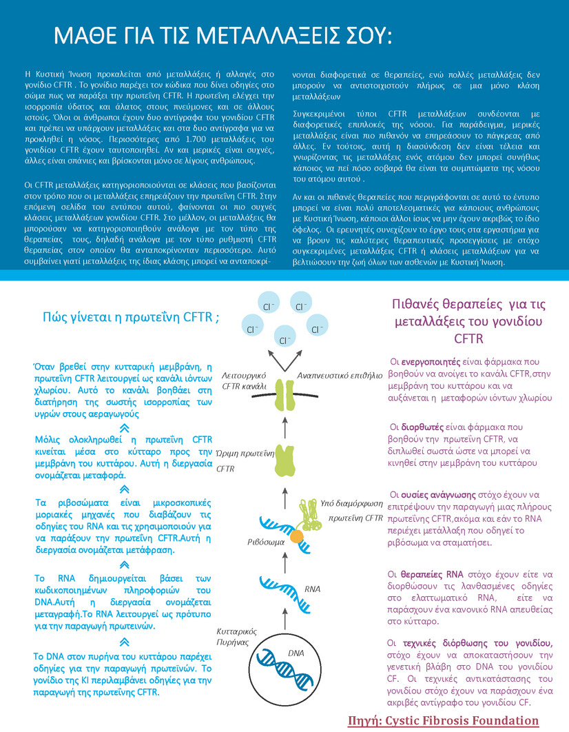 Know Your CFTR Mutations GREEK Page 2